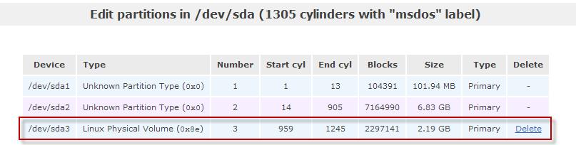 Configure Red Hat Cluster using VMware, Quorum Disk, GFS2, Openfiler